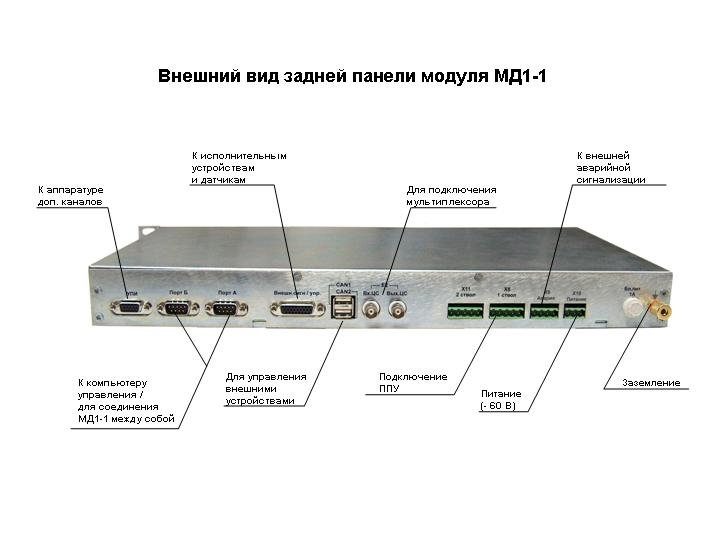 руководство по эксплуатации модуль доступа мд1-1р - фото 10